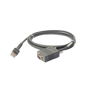 Chiron seriele kabel voor IRIS modules